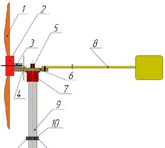 Как сделать ветряк для электричества
